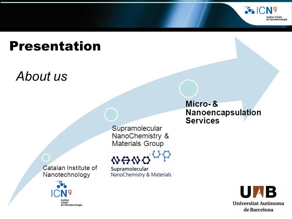 Catalan Institute of Nanotechnology Supramolecular NanoChemistry & Materials Group Micro- & Nanoencapsulation Services Presentation About us