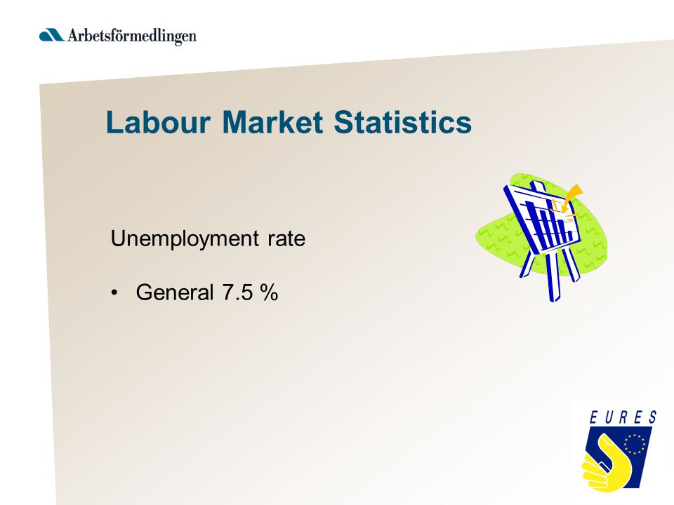 Unemployment rate General 7.5 % Labour Market Statistics