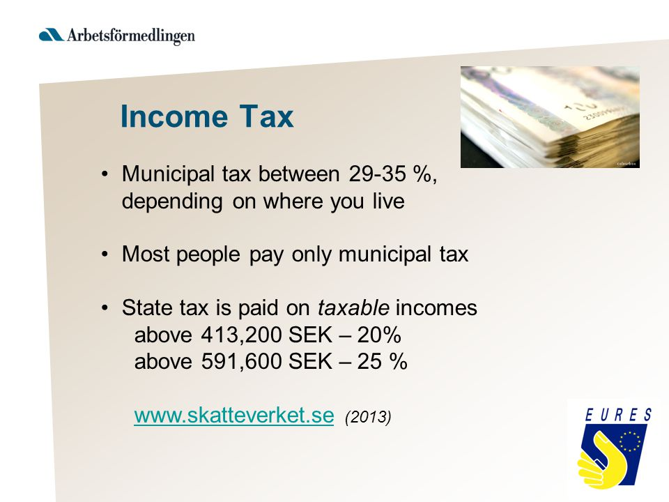 Municipal tax between 29-35 %, depending on where you live Most people pay only municipal tax State tax is paid on taxable incomes above 413,200 SEK – 20% above 591,600 SEK – 25 % www.skatteverket.sewww.skatteverket.se (2013) Income Tax