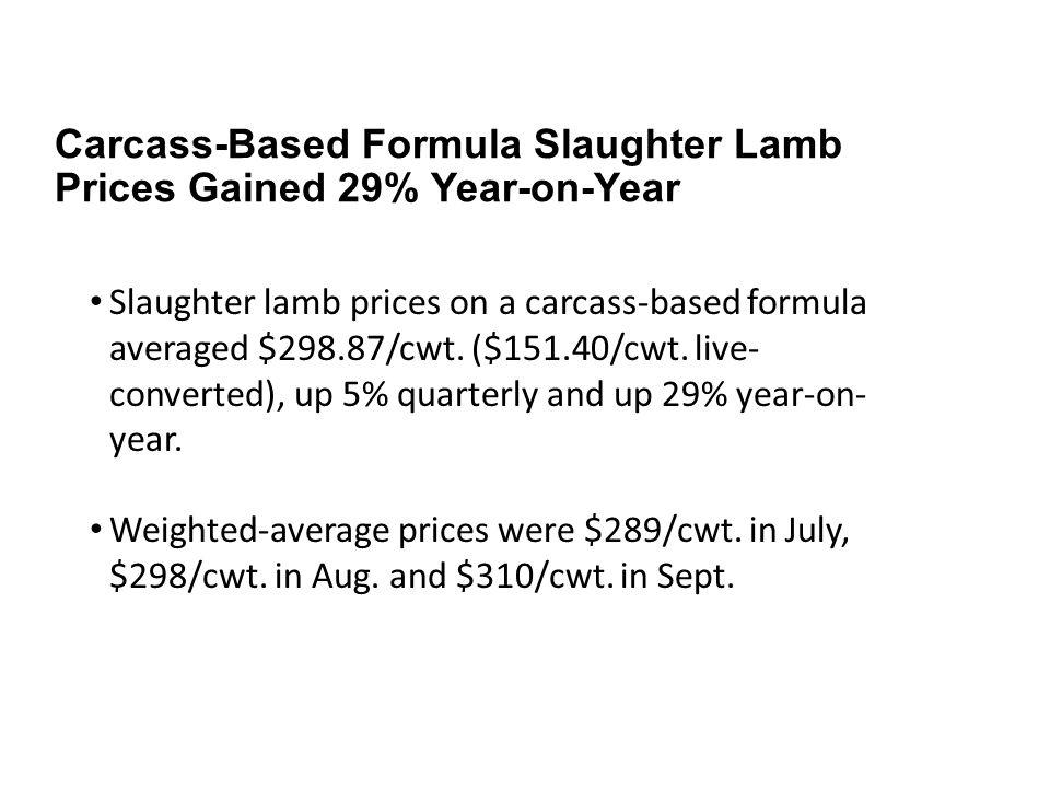 Carcass-Based Formula Slaughter Lamb Prices Gained 29% Year-on-Year Slaughter lamb prices on a carcass-based formula averaged $298.87/cwt. ($151.40/cw
