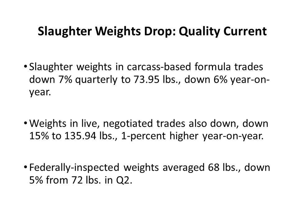 Slaughter Weights Drop: Quality Current Slaughter weights in carcass-based formula trades down 7% quarterly to 73.95 lbs., down 6% year-on- year. Weig