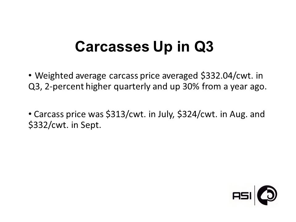 Carcasses Up in Q3 Weighted average carcass price averaged $332.04/cwt. in Q3, 2-percent higher quarterly and up 30% from a year ago. Carcass price wa