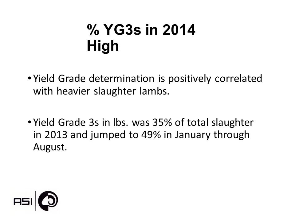 % YG3s in 2014 High Yield Grade determination is positively correlated with heavier slaughter lambs. Yield Grade 3s in lbs. was 35% of total slaughter