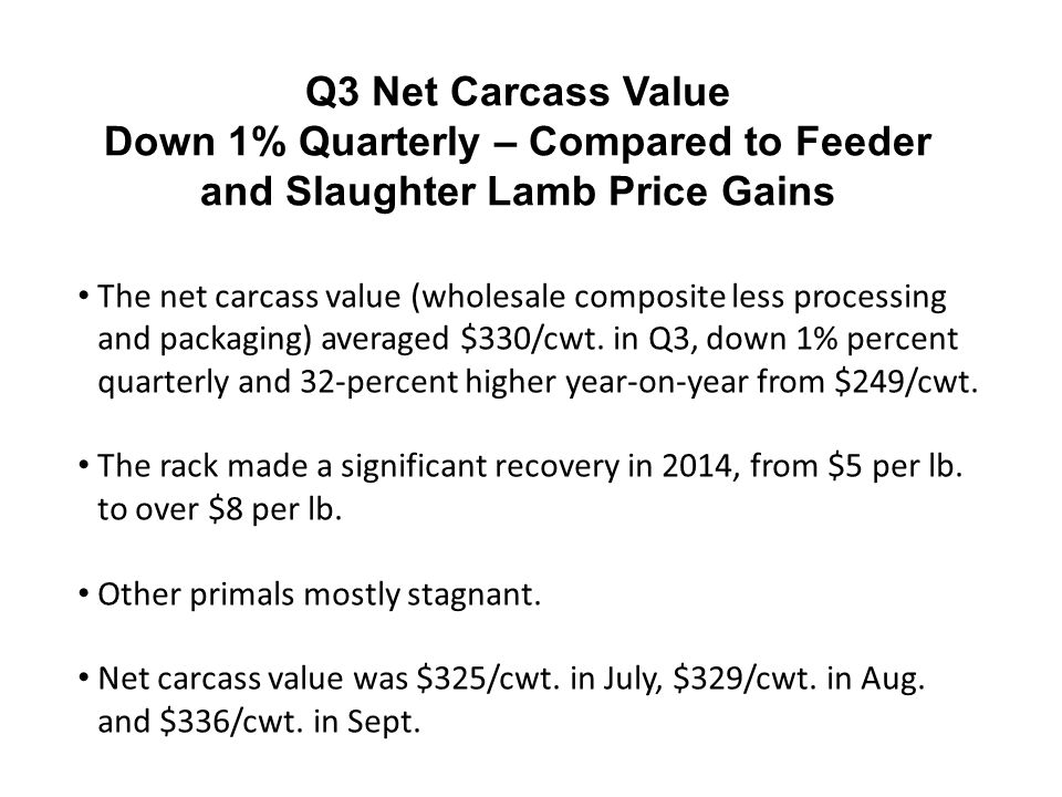 The net carcass value (wholesale composite less processing and packaging) averaged $330/cwt. in Q3, down 1% percent quarterly and 32-percent higher ye