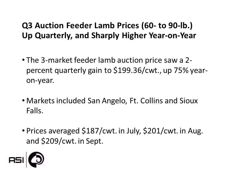 Q3 Auction Feeder Lamb Prices (60- to 90-lb.) Up Quarterly, and Sharply Higher Year-on-Year The 3-market feeder lamb auction price saw a 2- percent qu
