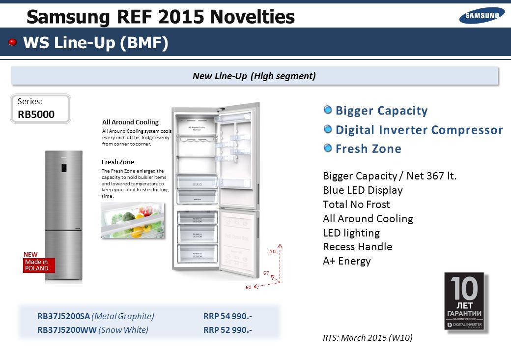 WS Line-Up (BMF) New Line-Up (High segment) RB37J5240SS (Inox)RRP 58 990.- RB37J5240EF (Vanilla Beige)RRP 57 990.- RB37J5240SA (Metal Graphite)RRP 56 990.- RB37J5250SS (Inox)RRP 57 990.- RB37J5250EF (Vanilla Beige)RRP 56 990.- Bigger Capacity / Net 367 lt.