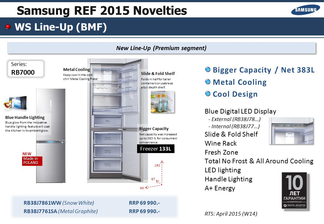 WS Line-Up (BMF) New Line-Up (Premium segment) Blue Digital LED Display (internal) Slide & Fold Shelf Wine Rack Fresh Zone Total No Frost & All Around Cooling LED lighting Handle Lighting A+ Energy Series: RB7000 RB41J7751SA (Metal Graphite)RRP 75 990.- RTS: April 2015 (W14) Bigger Capacity Net capacity was increased up to 410 lt.