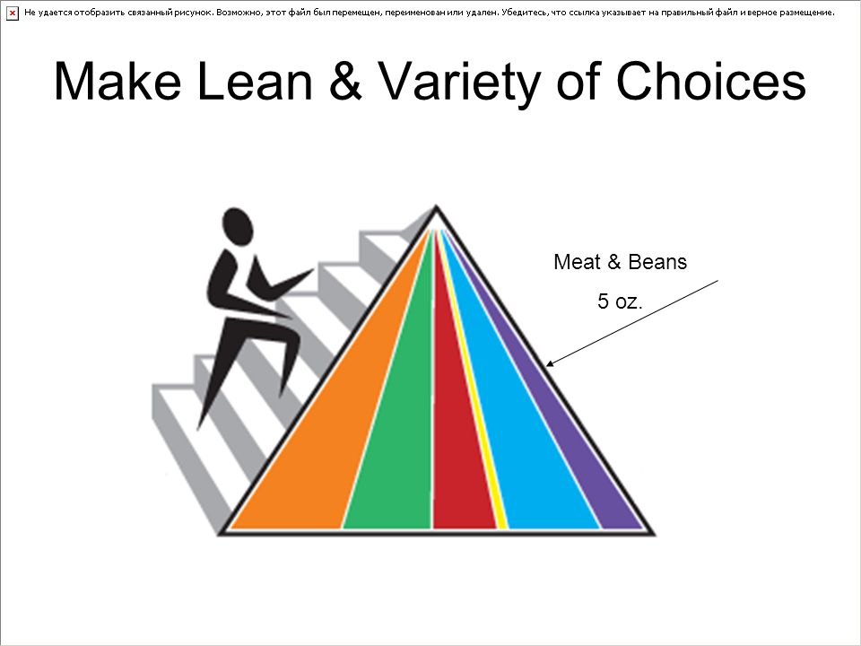 Make Lean & Variety of Choices Meat & Beans 5 oz.