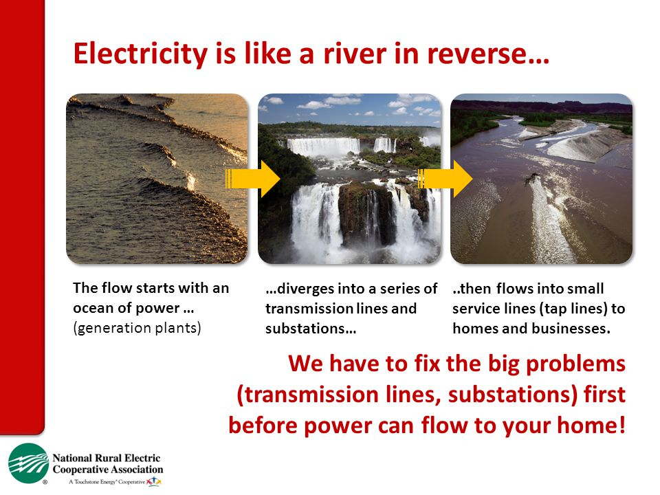 Electricity is like a river in reverse…..then flows into small service lines (tap lines) to homes and businesses. …diverges into a series of transmiss