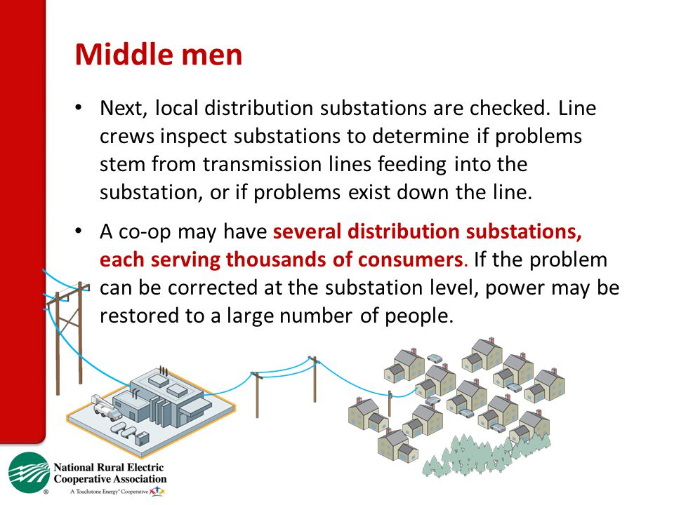 Middle men A co-op may have several distribution substations, each serving thousands of consumers. If the problem can be corrected at the substation l
