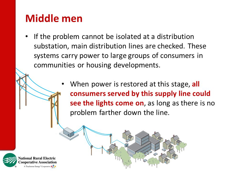 Middle men When power is restored at this stage, all consumers served by this supply line could see the lights come on, as long as there is no problem