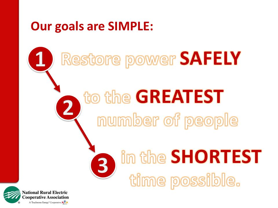Our goals are SIMPLE: