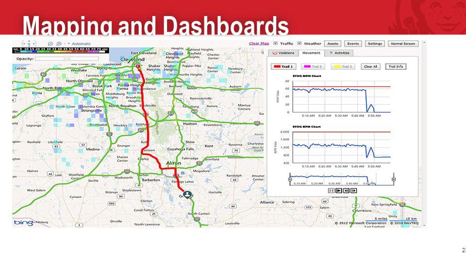 23 Mapping and DashboardsMapping and Dashboards