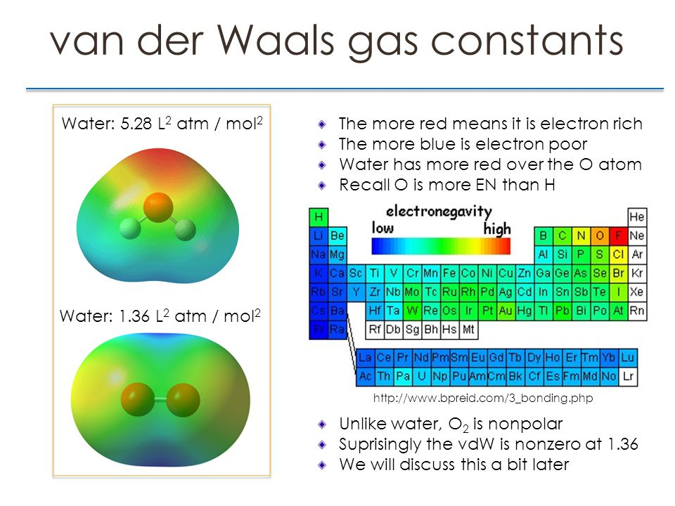 van der Waals gas constants Water: 5.28 L 2 atm / mol 2 Water: 1.36 L 2 atm / mol 2 The more red means it is electron rich The more blue is electron poor Water has more red over the O atom Recall O is more EN than H http://www.bpreid.com/3_bonding.php Unlike water, O 2 is nonpolar Suprisingly the vdW is nonzero at 1.36 We will discuss this a bit later