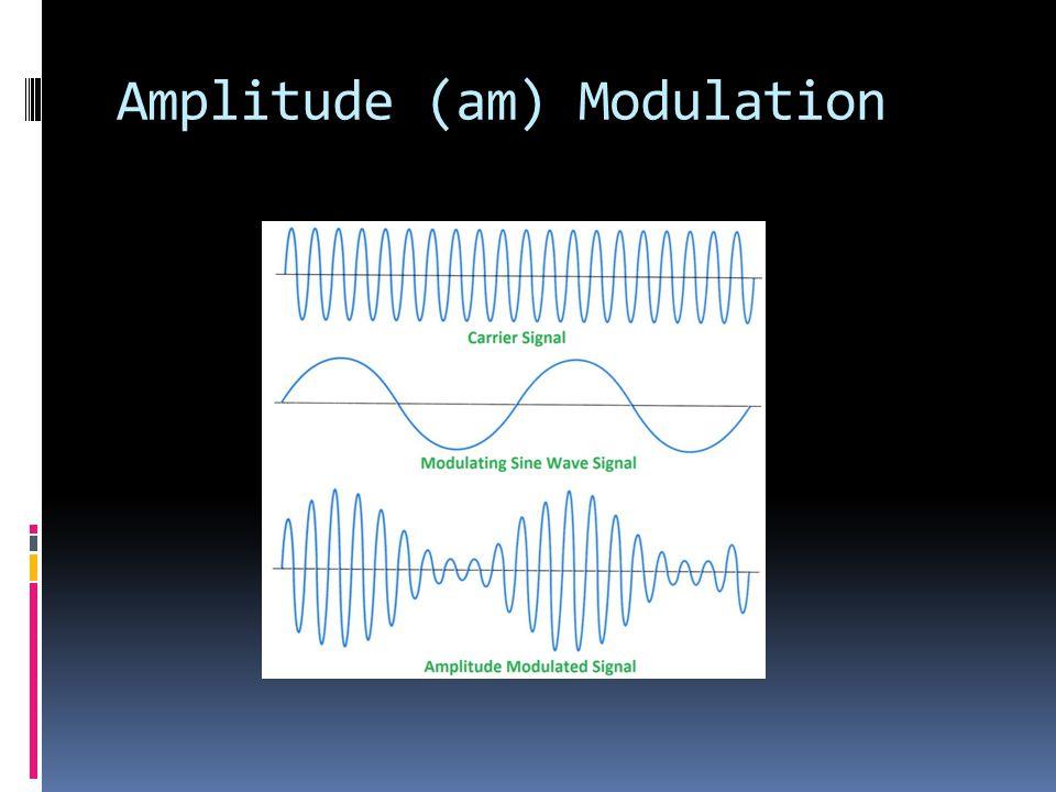 Amplitude (am) Modulation