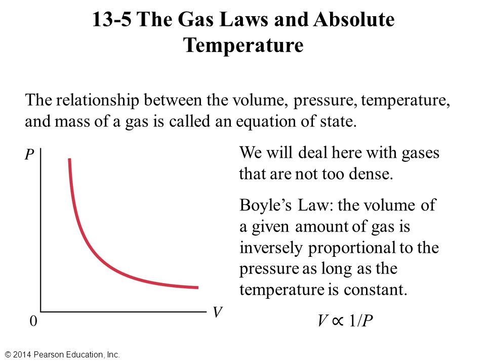 The relationship between the volume, pressure, temperature, and mass of a gas is called an equation of state.