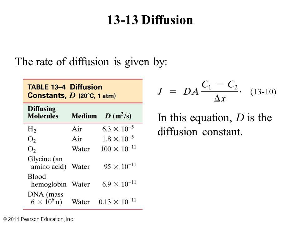 13-13 Diffusion © 2014 Pearson Education, Inc.