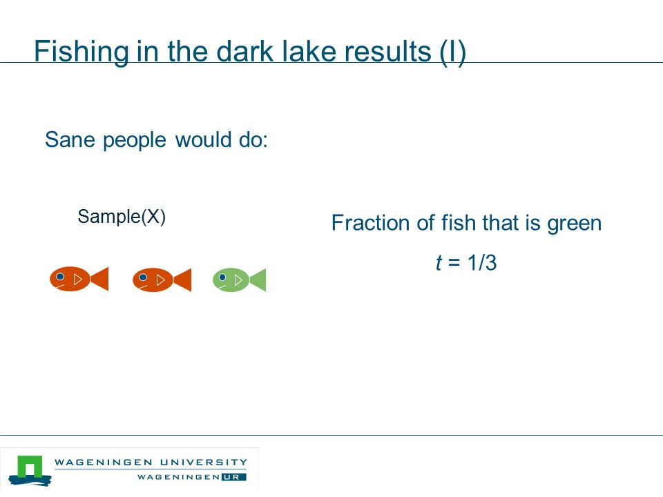 Fishing in the dark lake results (I) Fraction of fish that is green t = 1/3 Sample(X) Sane people would do: