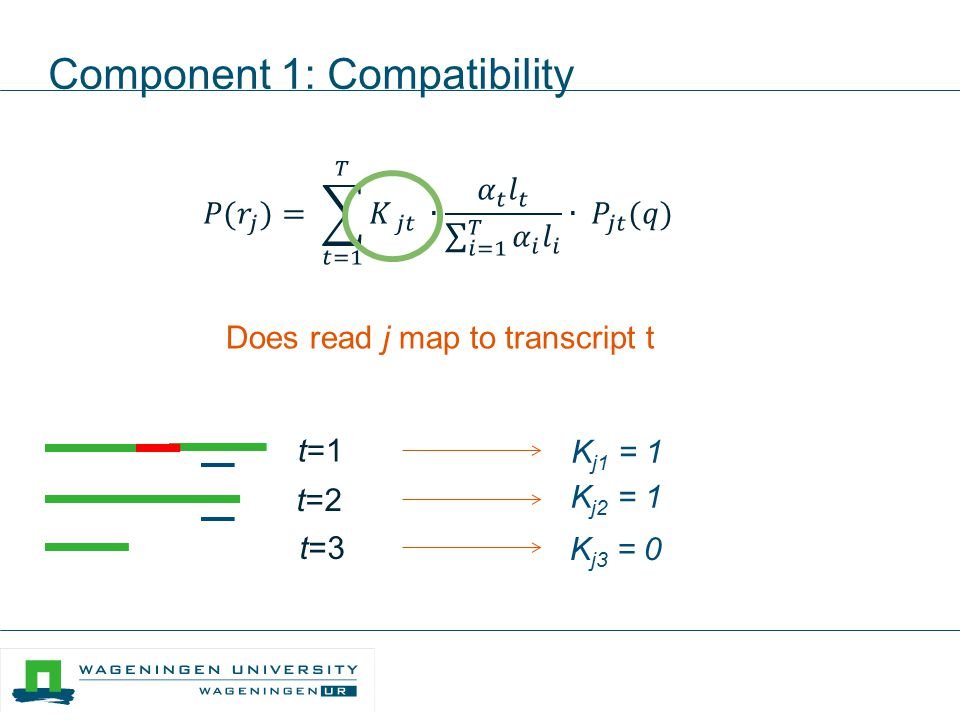Component 1: Compatibility t=1 t=2 t=3 Does read j map to transcript t K j1 = 1 K j2 = 1 K j3 = 0