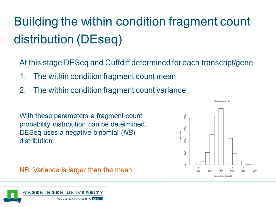 Building the within condition fragment count distribution (DEseq) At this stage DESeq and Cuffdiff determined for each transcript/gene 1.The within co