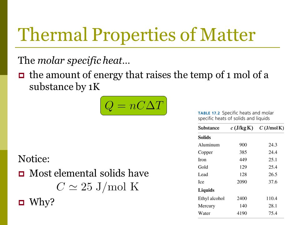 The molar specific heat…  the amount of energy that raises the temp of 1 mol of a substance by 1K Notice:  Most elemental solids have  Why? Thermal
