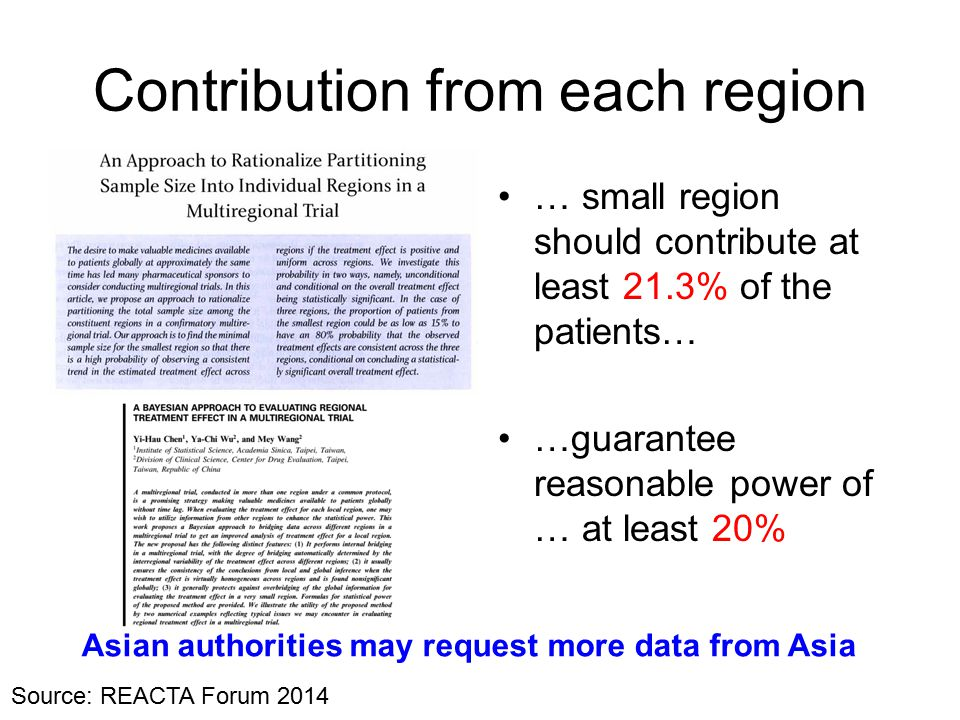 Contribution from each region … small region should contribute at least 21.3% of the patients… …guarantee reasonable power of … at least 20% Asian authorities may request more data from Asia Source: REACTA Forum 2014