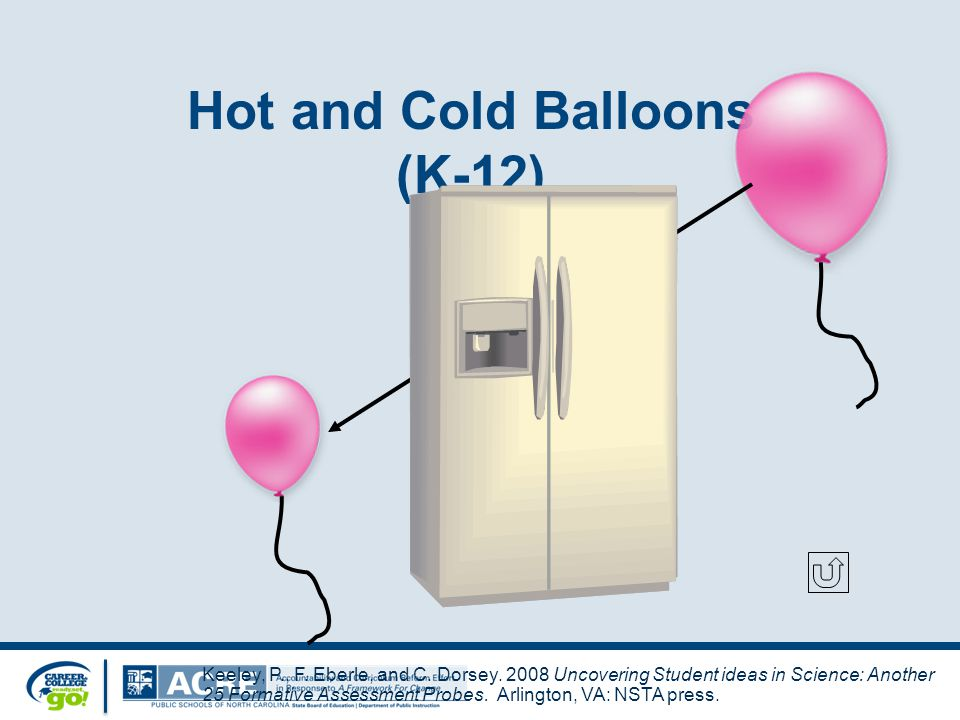 Hot and Cold Balloons (K-12) Keeley, P., F. Eberle, and C.