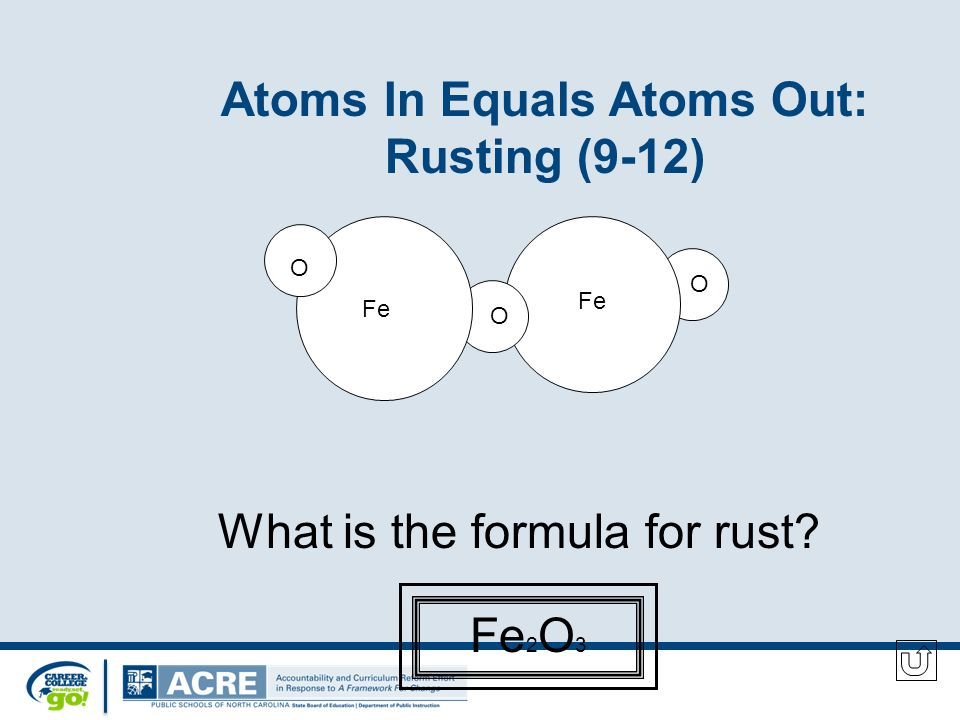 Atoms In Equals Atoms Out: Rusting (9-12) O O O Fe What is the formula for rust Fe 2 O 3