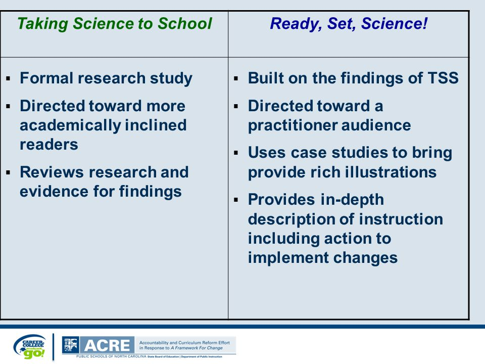 Discussion How can this report be used to support and improve science instruction in NC?