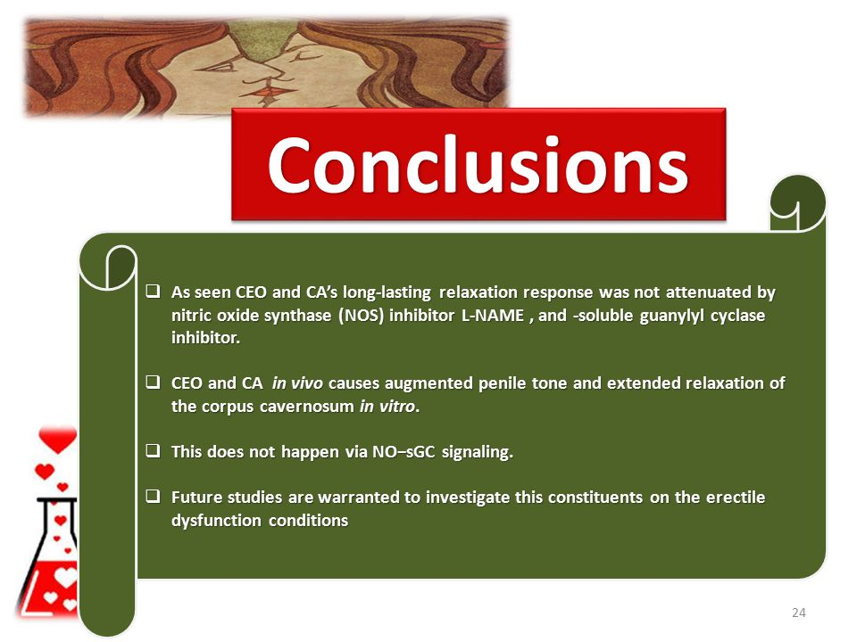 ConclusionsConclusions 24  As seen CEO and CA's long-lasting relaxation response was not attenuated by nitric oxide synthase (NOS) inhibitor L-NAME, and -soluble guanylyl cyclase inhibitor.
