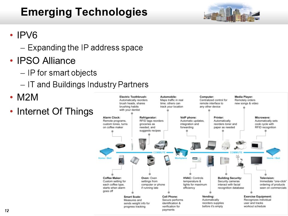 12 Emerging Technologies IPV6 –Expanding the IP address space IPSO Alliance –IP for smart objects –IT and Buildings Industry Partners M2M Internet Of Things