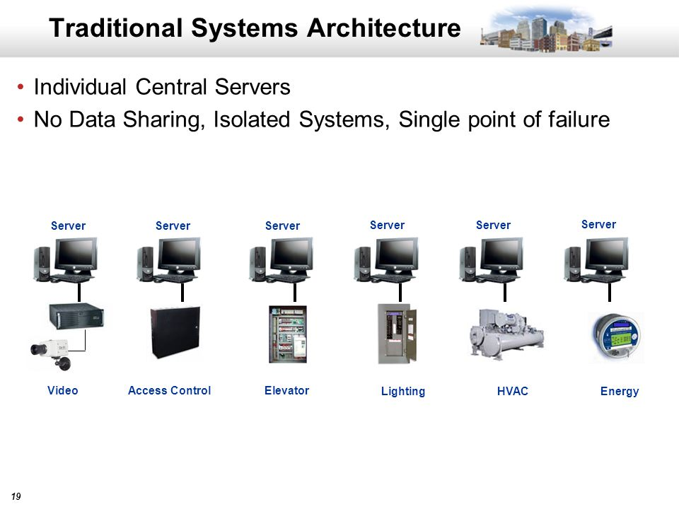 19 Traditional Systems Architecture Individual Central Servers No Data Sharing, Isolated Systems, Single point of failure Access Control Server EnergyHVACLighting ElevatorVideo Server