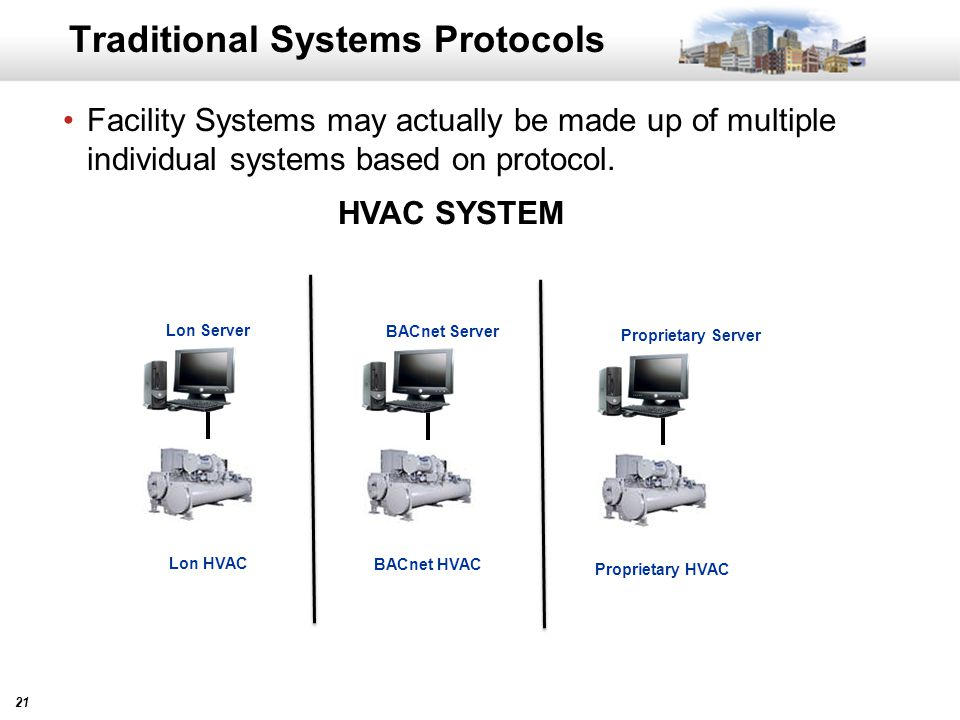 21 Traditional Systems Protocols Facility Systems may actually be made up of multiple individual systems based on protocol.