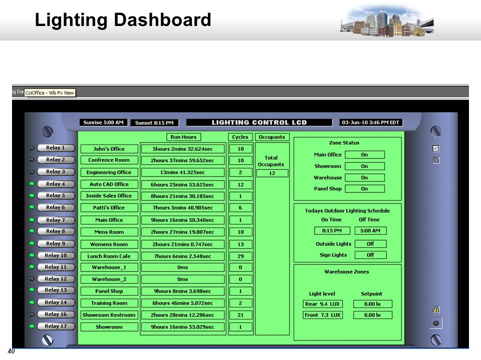 40 Lighting Dashboard