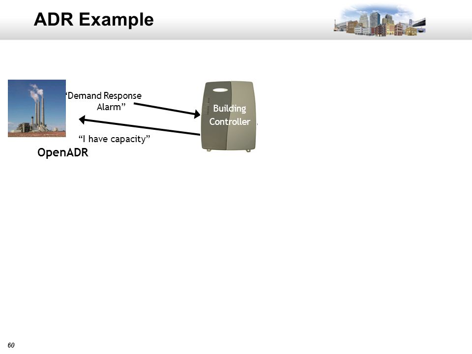 60 Demand Response Alarm I have capacity OpenADR ADR Example Building Controller