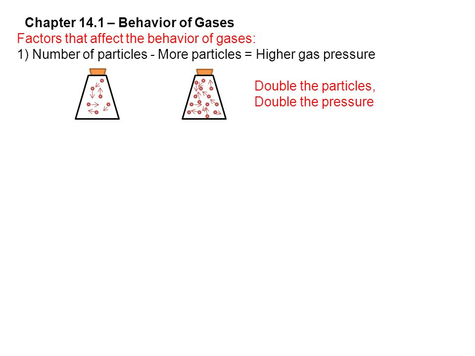 Factors that affect the behavior of gases: 1) Number of particles - More particles = Higher gas pressure Chapter 14.1 – Behavior of Gases Double the p