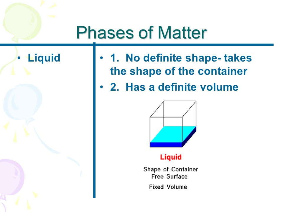 Phases of Matter Liquid1.No definite shape- takes the shape of the container 2.