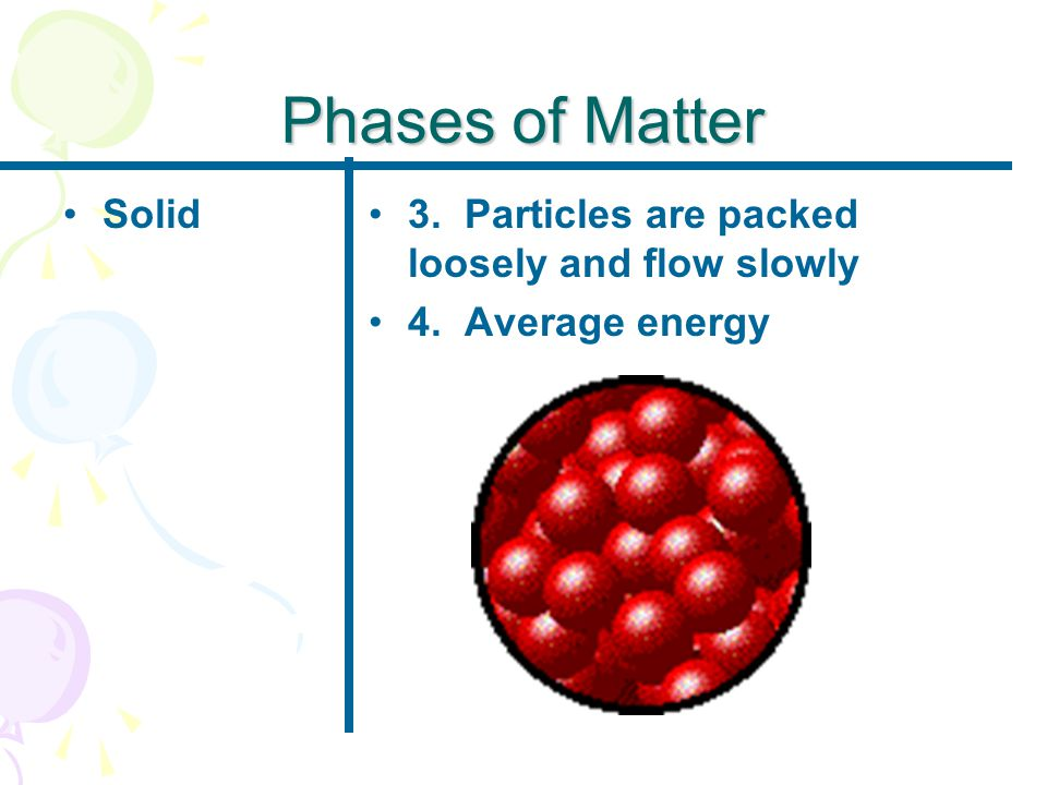 Phases of Matter Solid3. Particles are packed loosely and flow slowly 4. Average energy