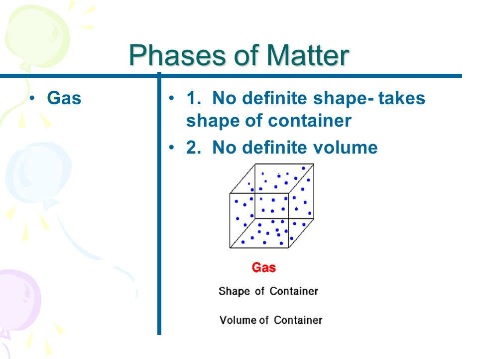 Phases of Matter Gas1. No definite shape- takes shape of container 2. No definite volume