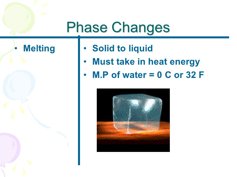 Phase Changes MeltingSolid to liquid Must take in heat energy M.P of water = 0 C or 32 F