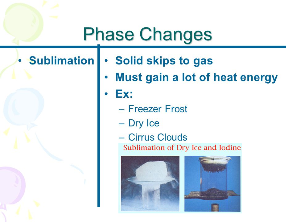 Phase Changes SublimationSolid skips to gas Must gain a lot of heat energy Ex: –Freezer Frost –Dry Ice –Cirrus Clouds