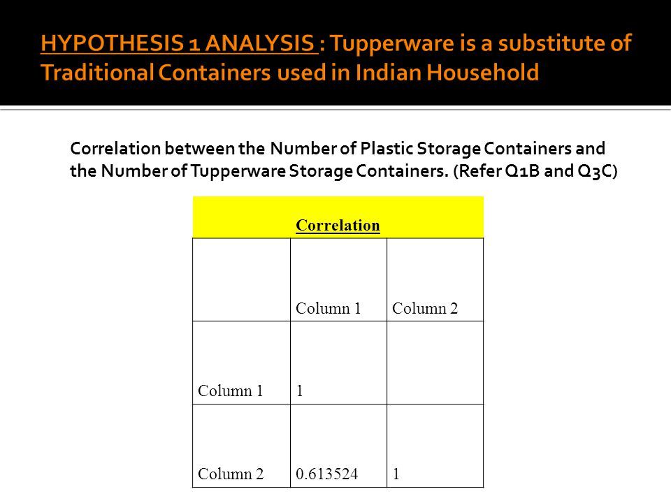Correlation between the Number of Plastic Storage Containers and the Number of Tupperware Storage Containers.