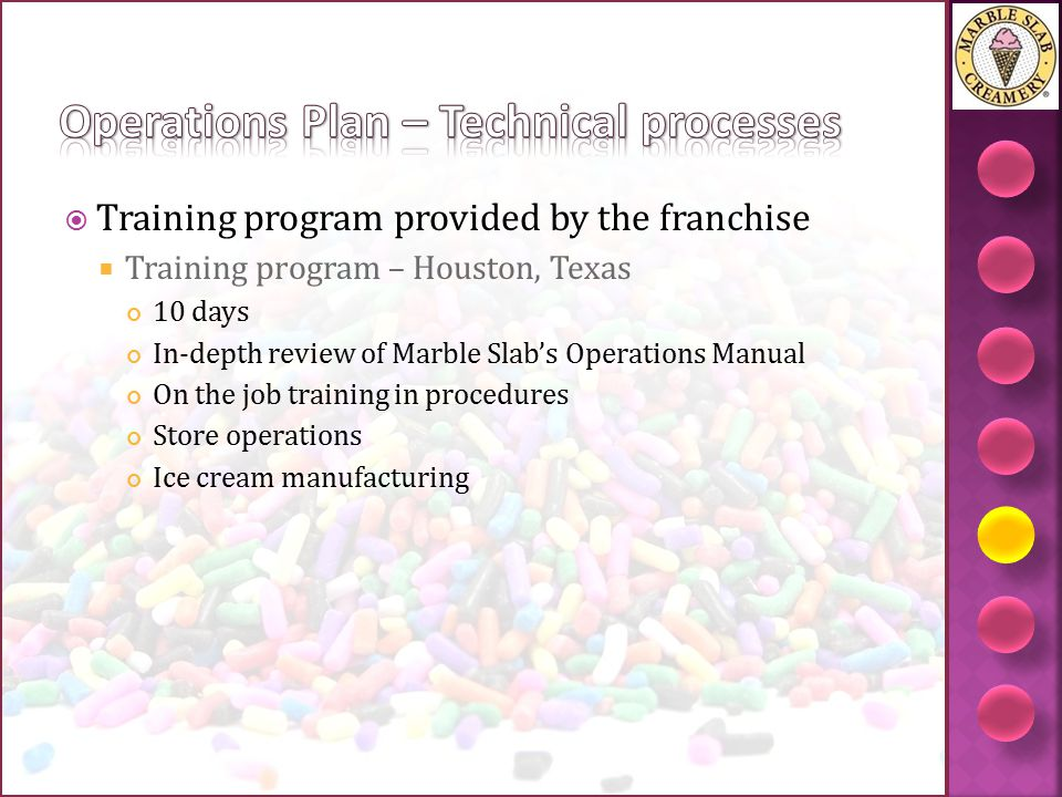  Training program provided by the franchise  Training program – Houston, Texas 10 days In-depth review of Marble Slab's Operations Manual On the job
