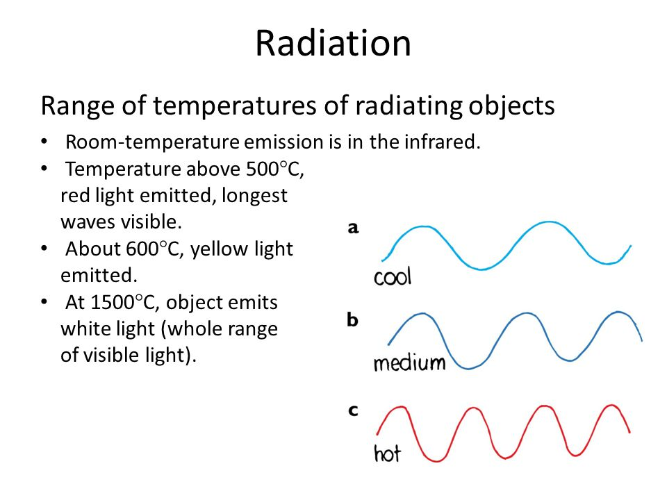 Radiation Range of temperatures of radiating objects Room-temperature emission is in the infrared.