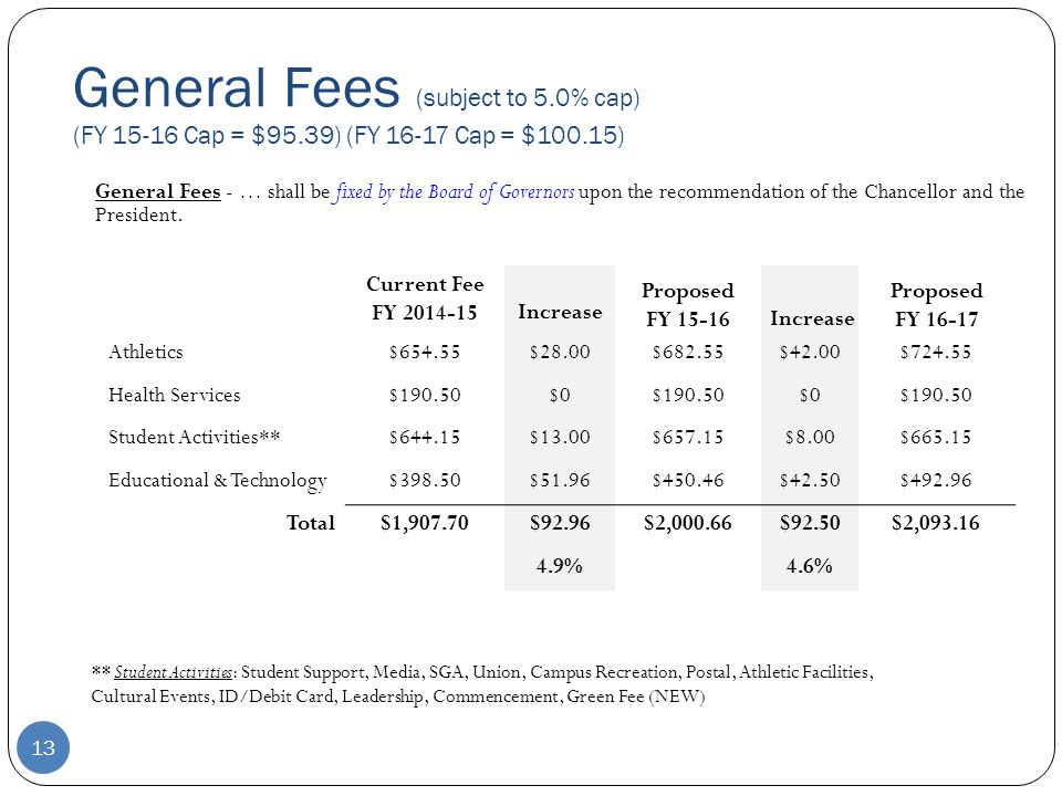 General Fees (subject to 5.0% cap) (FY 15-16 Cap = $95.39) (FY 16-17 Cap = $100.15) General Fees - … shall be fixed by the Board of Governors upon the recommendation of the Chancellor and the President.