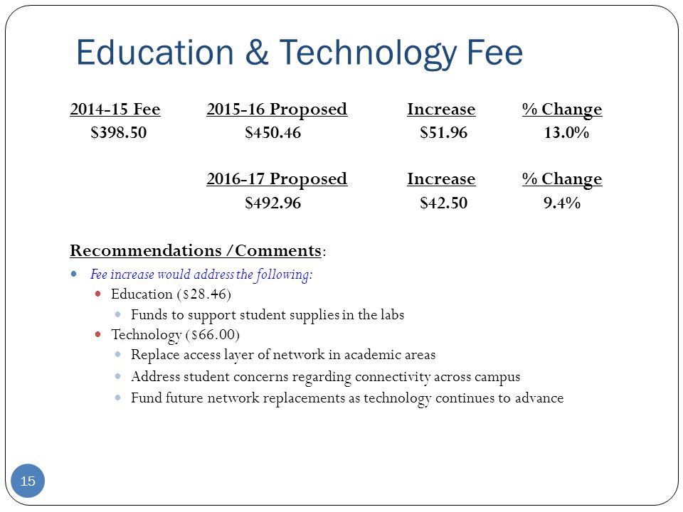 Education & Technology Fee 2014-15 Fee2015-16 ProposedIncrease% Change $398.50$450.46$51.9613.0% 2016-17 ProposedIncrease% Change $492.96$42.509.4% Recommendations /Comments: Fee increase would address the following: Education ($28.46) Funds to support student supplies in the labs Technology ($66.00) Replace access layer of network in academic areas Address student concerns regarding connectivity across campus Fund future network replacements as technology continues to advance 15