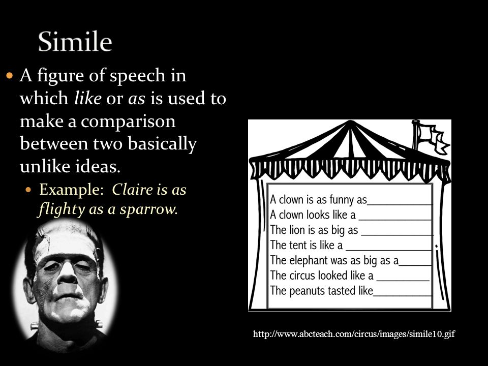A figure of speech in which like or as is used to make a comparison between two basically unlike ideas.