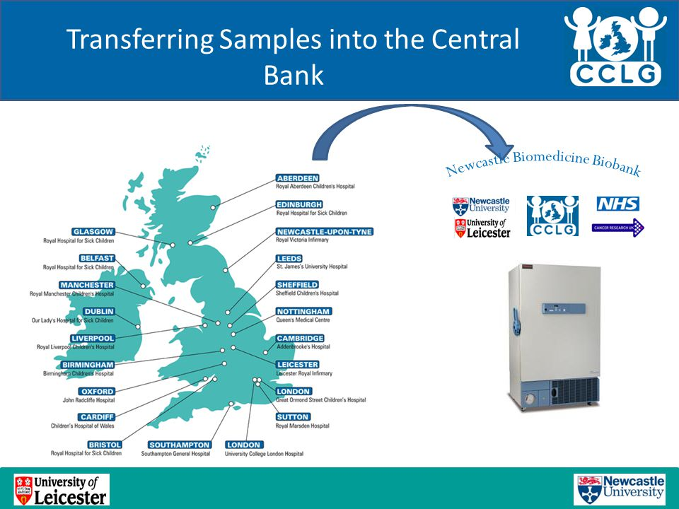 Transferring Samples into the Central Bank