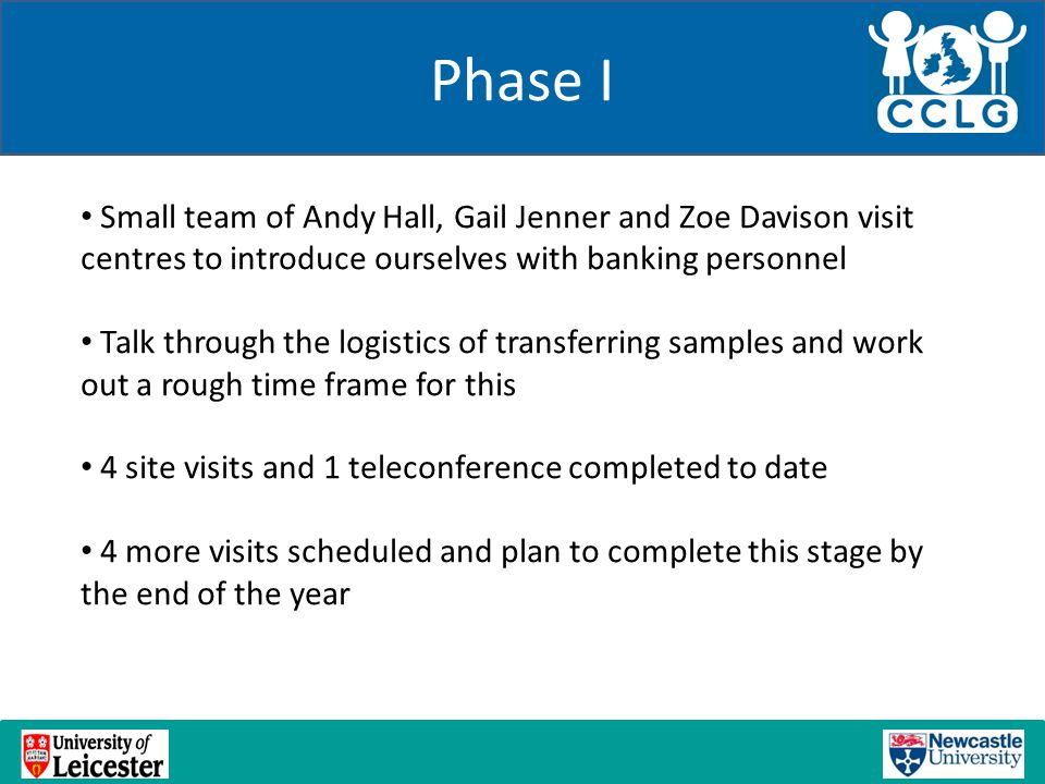 Phase I Small team of Andy Hall, Gail Jenner and Zoe Davison visit centres to introduce ourselves with banking personnel Talk through the logistics of