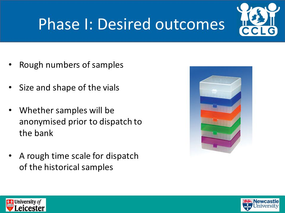 Phase I: Desired outcomes Rough numbers of samples Size and shape of the vials Whether samples will be anonymised prior to dispatch to the bank A roug